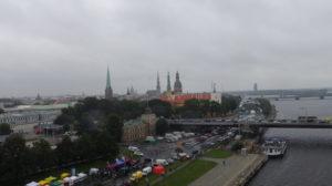 Riga – Panorama